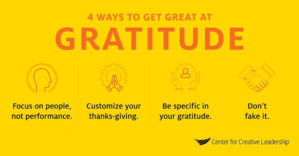 Infographic: 4 Ways to Get Great at Gratitude in the Workplace